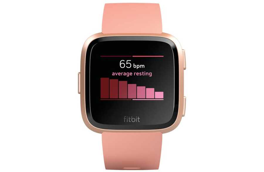 Fitbit Versa Review, a Versatile Fitness Watch for your Everyday Activities. Featured Image
